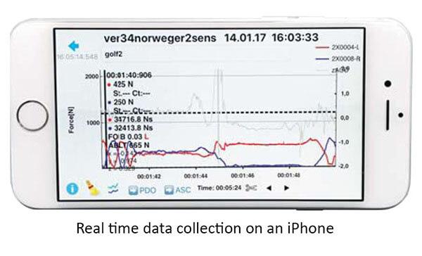 loadsol golf data collection | novel sensors