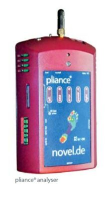 analayser for pliance glove | novel.de