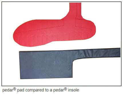 pedarpad vs pedar insoles - novel measurement sensors